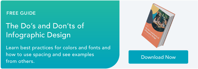 Dos and donts of infographic design