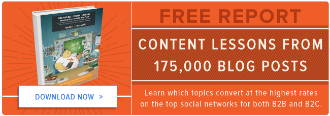 free report: content lessons from 175K blog posts