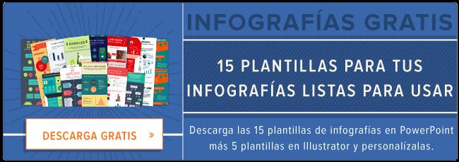 Plantillas para crear tus infografías gratis