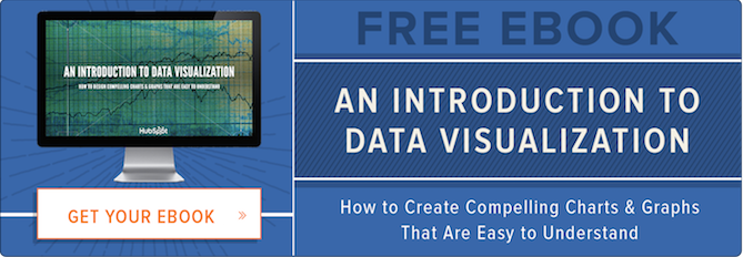 An Introduction to Data Visualization: How to Create Compelling Charts & Graphs [Ebook]