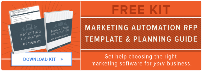 free marketing automation RFP kit