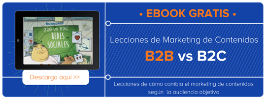 Content Marketing B2B B2C