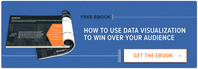 download HubSpot's data visualization ebook
