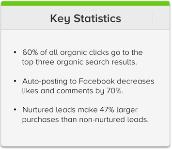 key-marketing-statistics