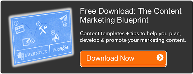 free content marketing blueprint