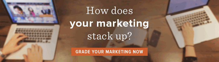 grade your marketing with marketing grader