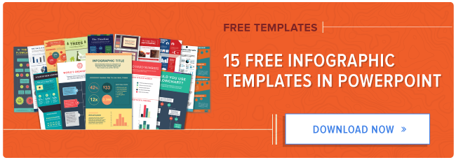 how to make an infographic in under an hour [15 free infographic, Modern powerpoint
