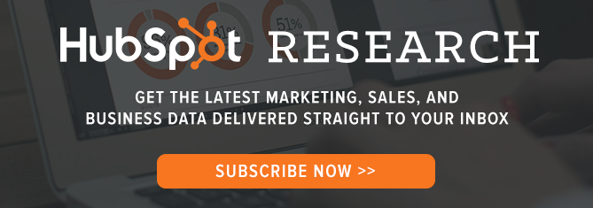 Marketing Research to Bookmark for Your Next Blog Post