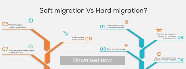 migration CTA