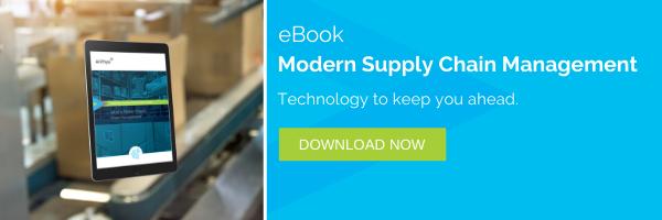 Modern Supply Chain Management