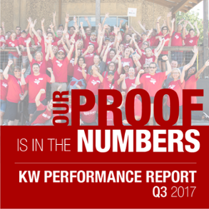 Q3 Performance Report Blog