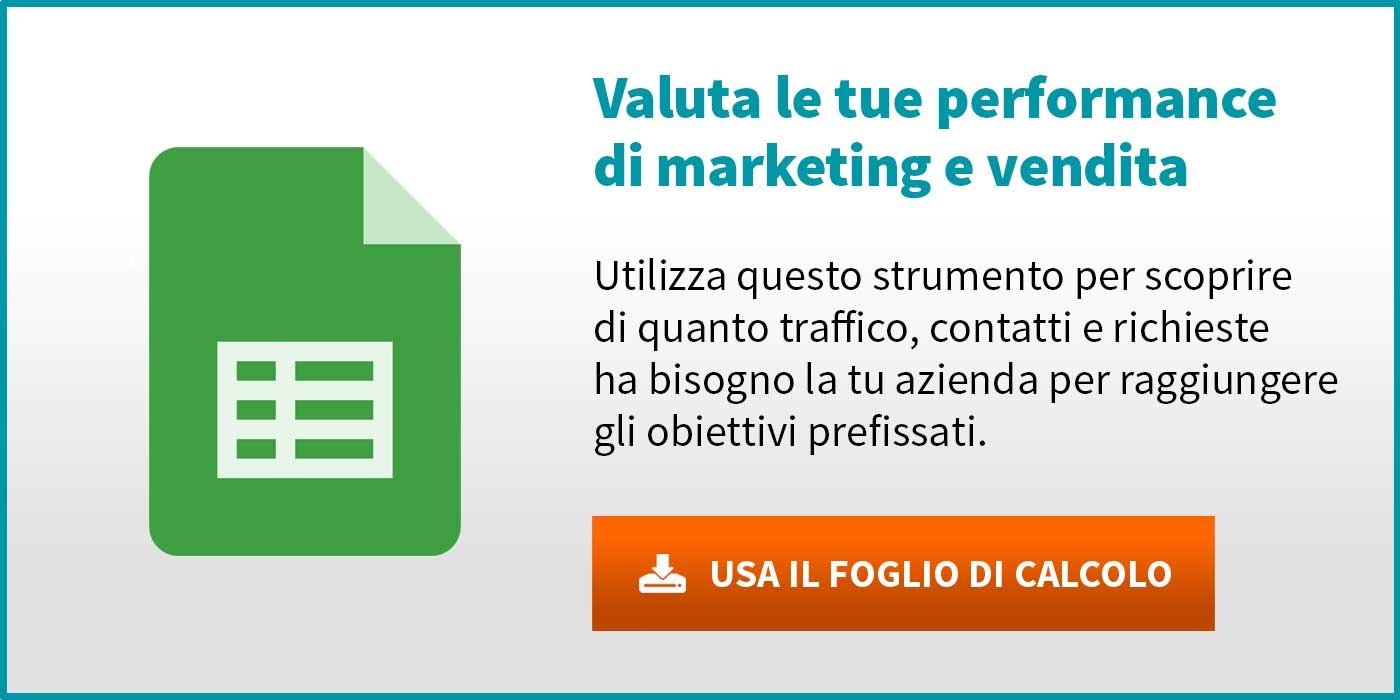 Scarica-modello-performance-di-marketing-kpi