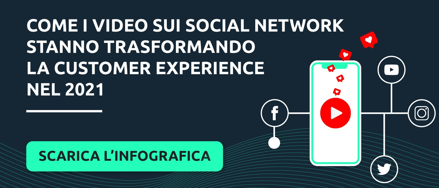 Video marketing e social network