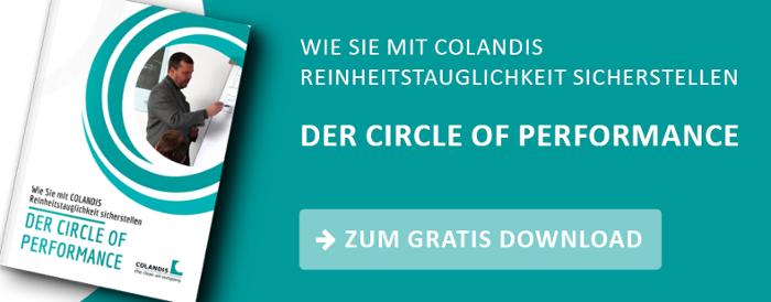 Reinheitstauglichkeit Circle of Performance