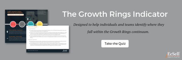 The Growth Rings Indicator