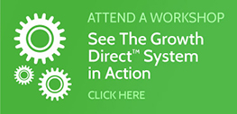 See The Growth Direct System in Action