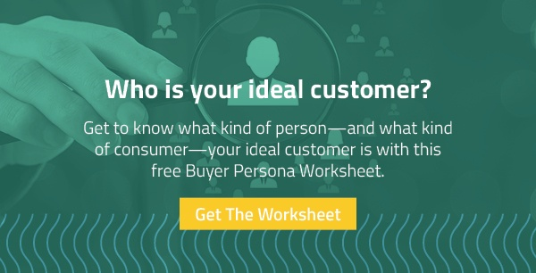 Imagewerks Marketing Buyer Persona Questionnaire Download link