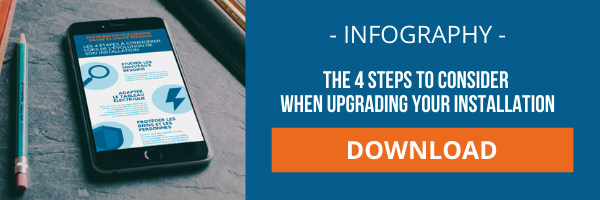 Download the infography 4 steps before upgrading your switchboard