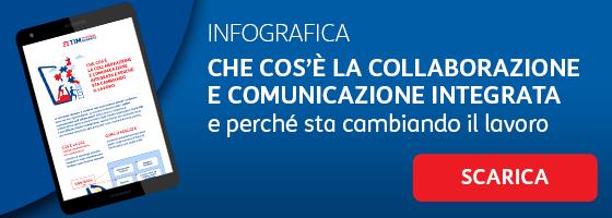 collaborazione-comunicazione-integrata