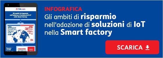 iot smart factory