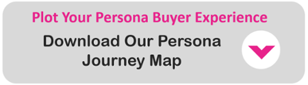 Persona Journey Map Template