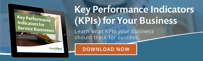 Key Performance Indicators for your Business