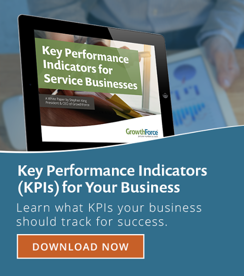 Key Performance Indicators (KPIs) for Your Business