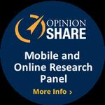 Opinion Share