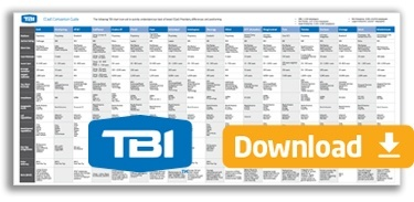 TBI-CCaaS-Vendor-Comparison-Guide