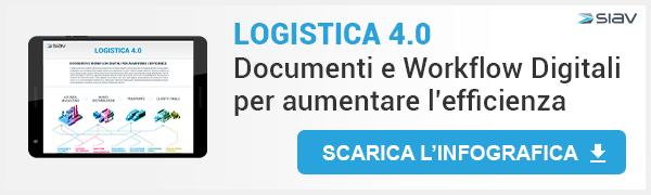 logistica 40