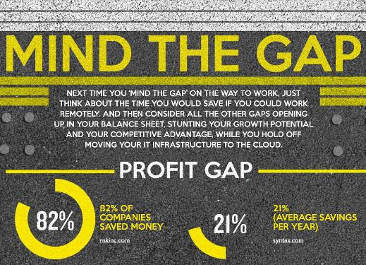 mind the gap blog post call to action