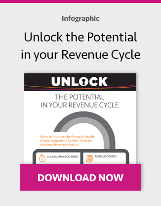 Unlock the Potential in Your Revenue Cycle Infographic