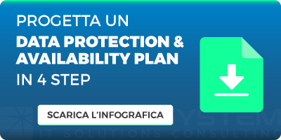 Infografica Data protection & Availability plan