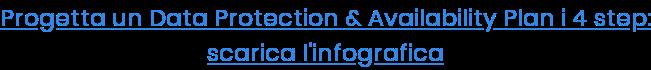 Progetta un Data Protection & Availability Plan i 4 step: scarica l'infografica