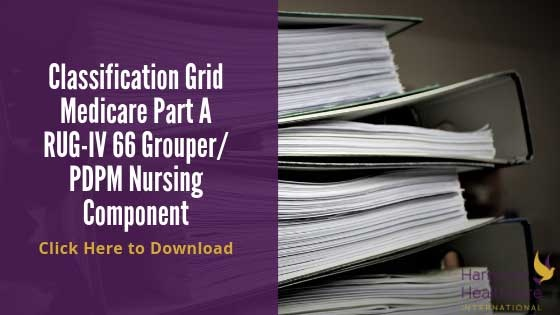 Classification Grid Medicare Part A RUG-IV 66 Grouper/PDPM Nursing Component