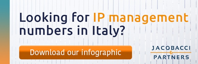 infographic ip management italy