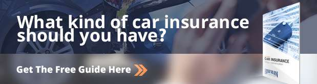 what-kind-of-car-insurance-should-you-have
