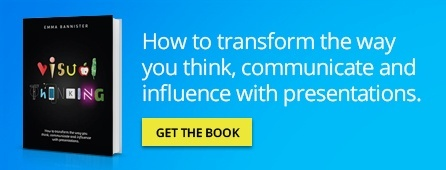 Visual Thinking Book - How to transform the way you think, communicate and influence with presentations