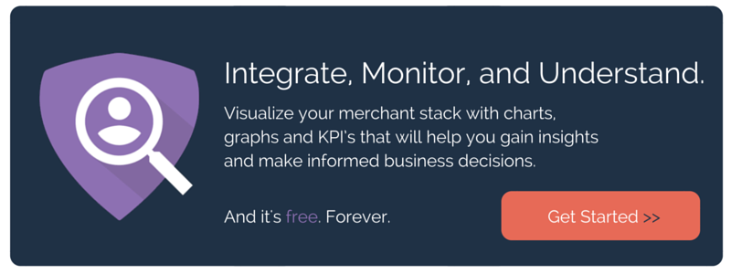 Get Started with Free Chargeback Reporting