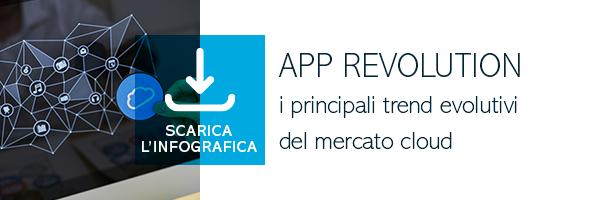 CTA-infografica-app-revolution