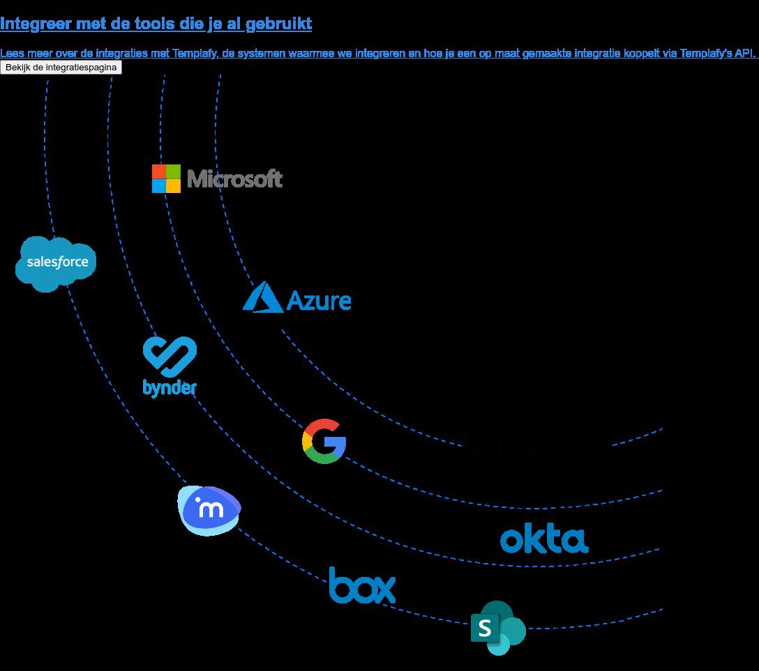 Integreer met de tools die je al gebruikt  Lees meer over de integraties met Templafy, de systemen waarmee we integreren  en hoe je een op maat gemaakte integratie koppelt via Templafy's API.  Bekijk de integratiespagina