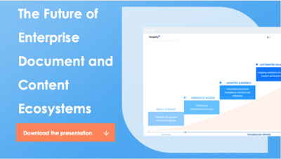 The future of enterprise document and content ecosystems