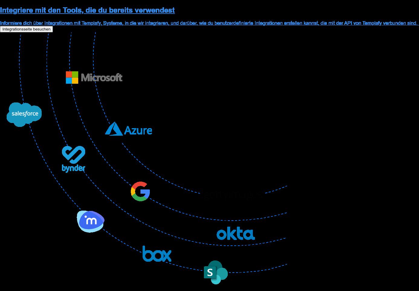 Integrieren Sie mit den Tools, die Sie bereits verwenden  Informieren Sie sich über Integrationen mit Templafy, Systeme, in die wir  integrieren, und darüber, wie Sie benutzerdefinierte Integrationen erstellen  können, die mit der API von Templafy verbunden sind.  Integrationsseite besuchen