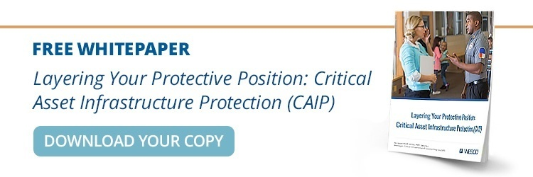 Free Whitepaper: Layering Your Protective Position