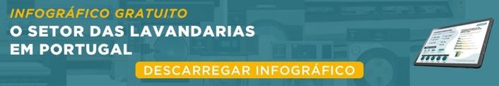 Descarega infográfico: O setor das lavandarias em Portugal