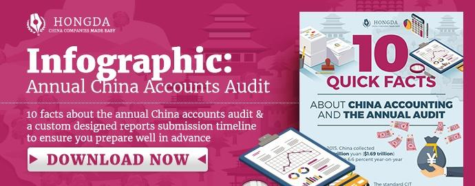 Annual China Accounts Audit [Infographic]