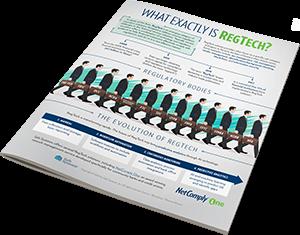 RegTech Infographic