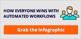 sharepoint-nintex-workflow-who-what-why
