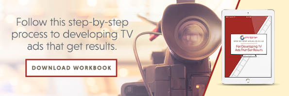 Step-By-Step Visual Outline for Developing TV Ads that Get Results