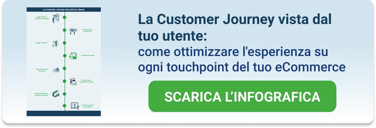 customer-journey-ottimizzazione-touchpoint
